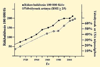 hpv vírus és pap 1 hpv impfung jungen gardasil 9