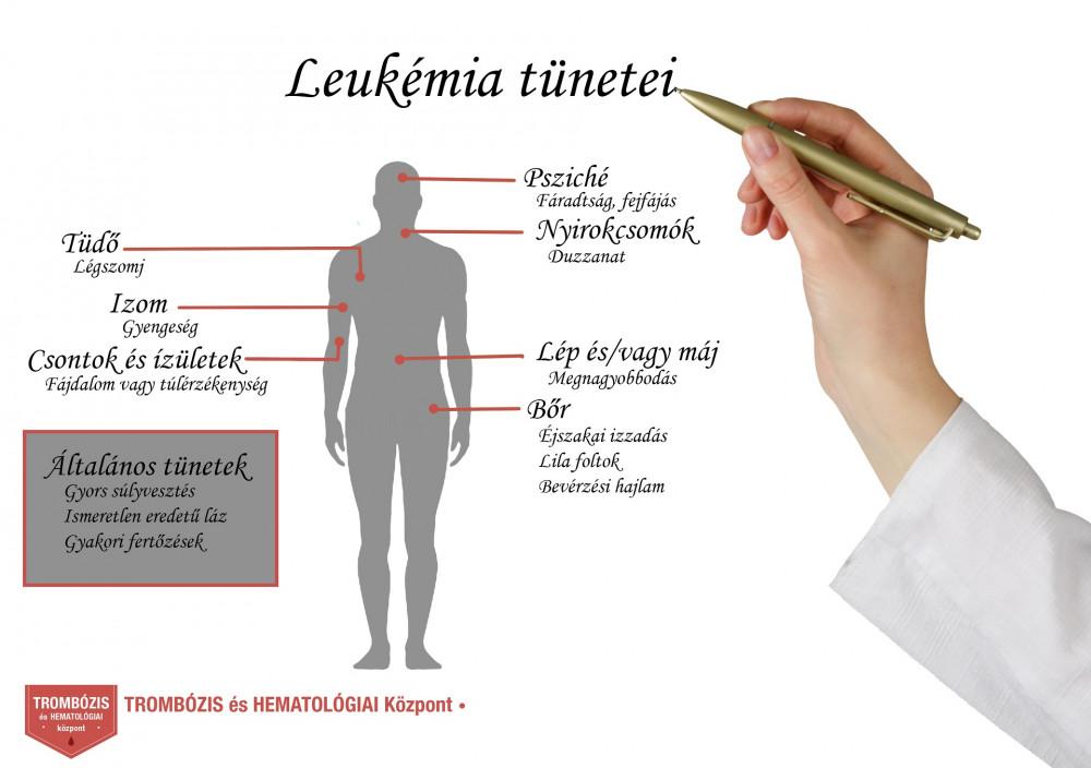 papillomavírus első tünetei papillomavírus elleni vakcina veszélyei