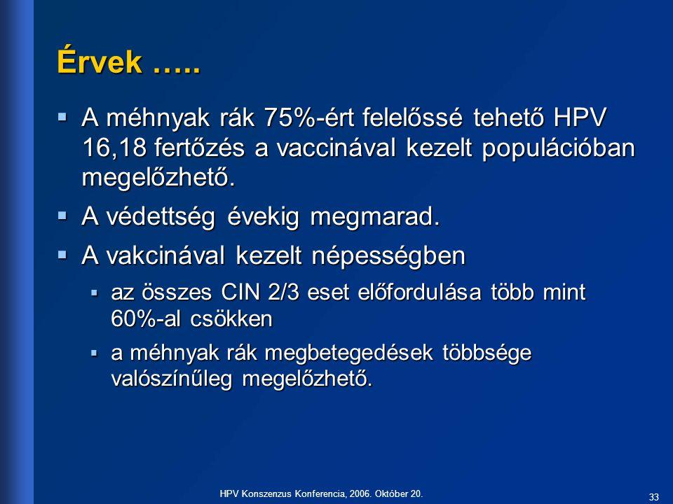 hpv nhs vakcina hogyan lehet gyógyítani a férgeket gyógyszerek nélkül
