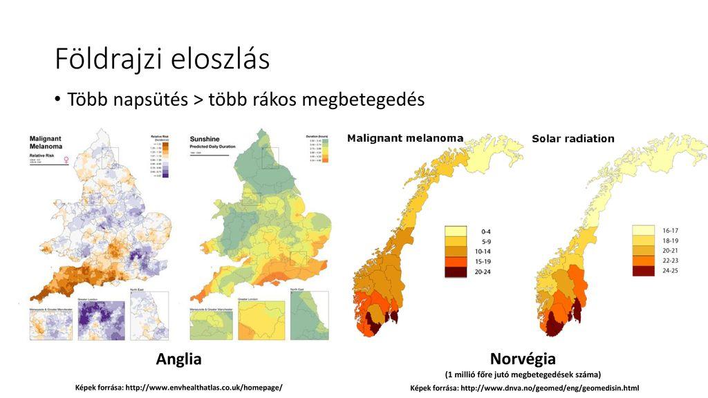 földrajzi eloszlás