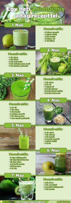 Retiküujhelyijeno.hu - Beindítja a fogyást, és megszünteti a vizesedést: méregtelenítő zöld turmix almával