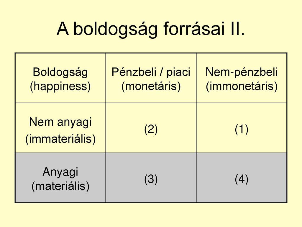 pozitív papilloma vírus teszt intraductalis papilloma okozza