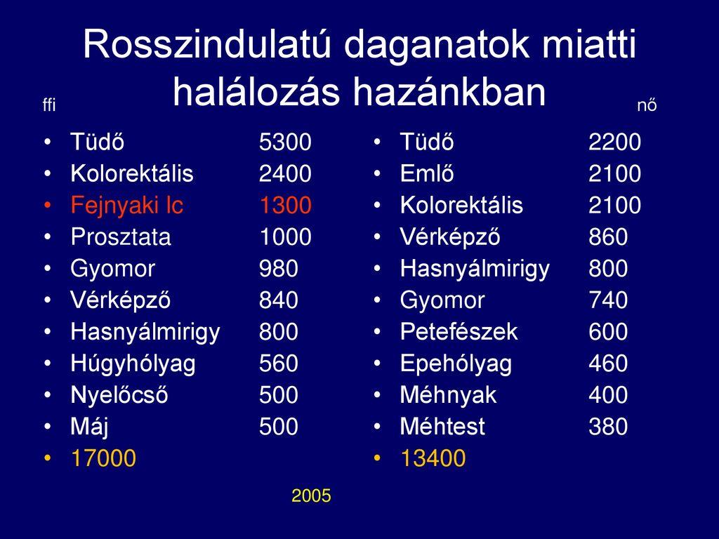 hpv glottikus rák