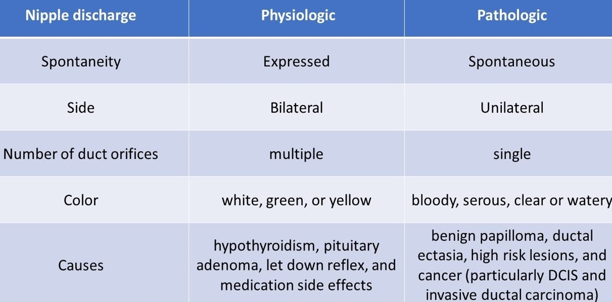 papilloma vs papilloma