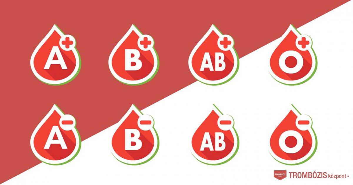 vérszegénység típusai